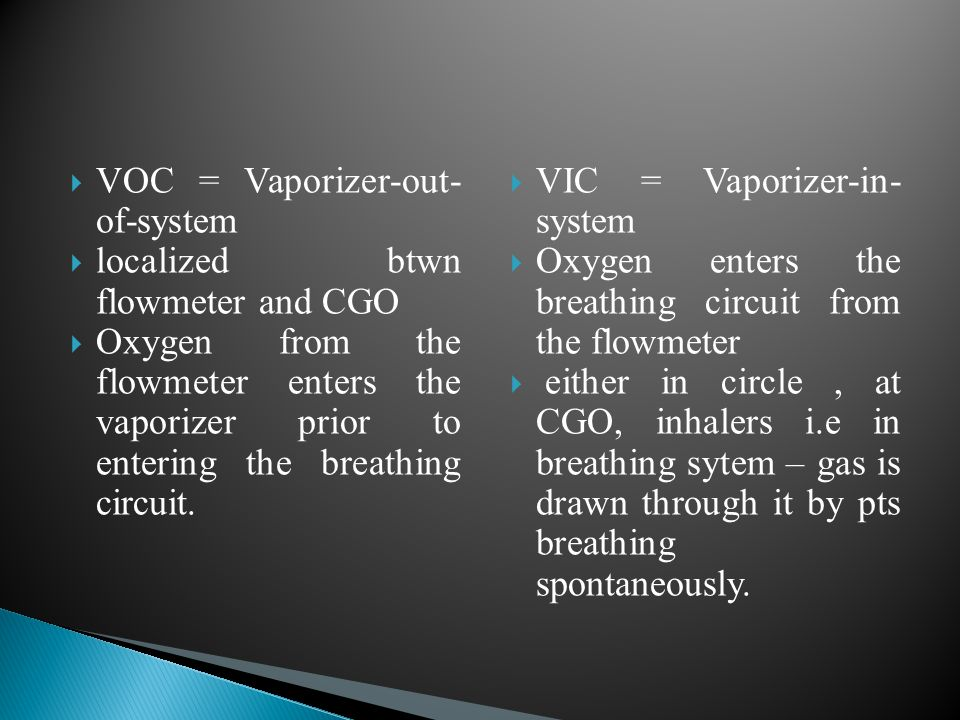 VOC = Vaporizer-out-of-system