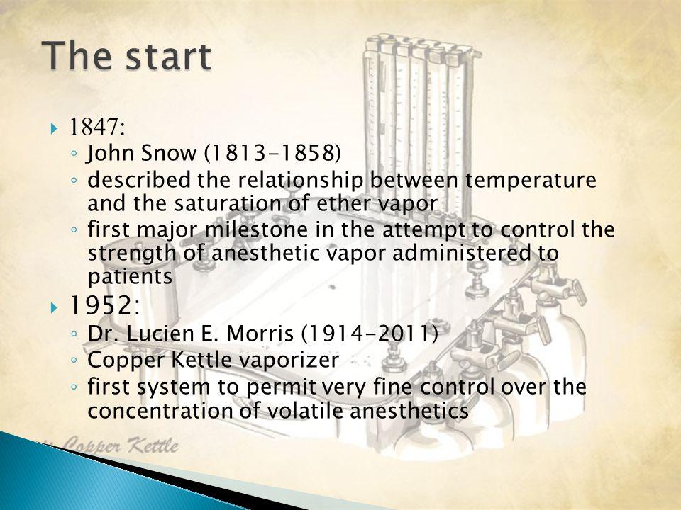 The start 1847: 1952: John Snow (1813-1858)