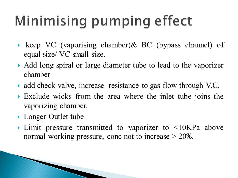 Minimising pumping effect