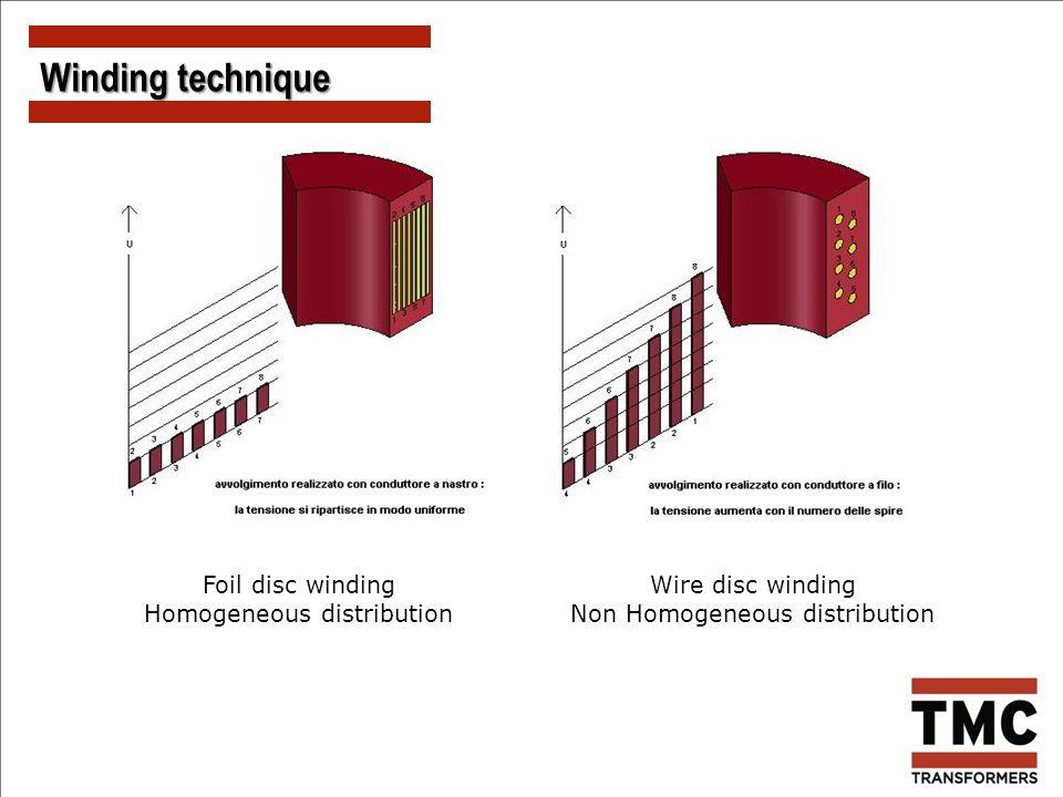 Winding technique Foil disc winding Homogeneous distribution