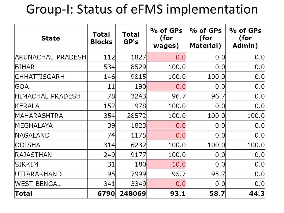 Group-I: Status of eFMS implementation