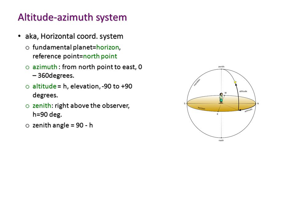 Altitude-azimuth system