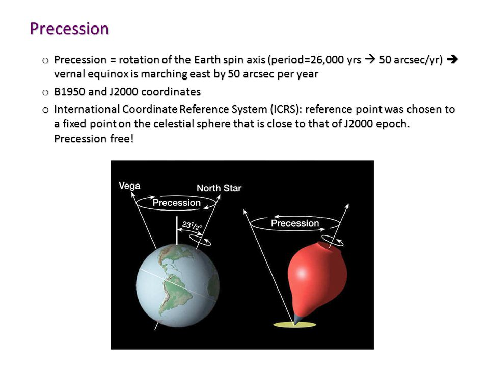 Precession Precession = rotation of the Earth spin axis (period=26,000 yrs  50 arcsec/yr)  vernal equinox is marching east by 50 arcsec per year.