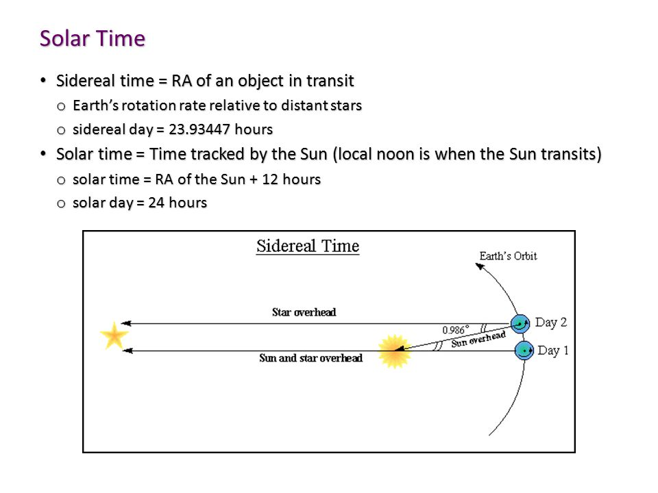 Solar Time Sidereal time = RA of an object in transit