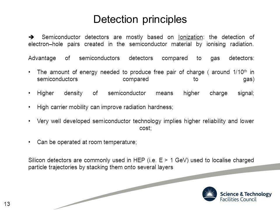 Detection principles