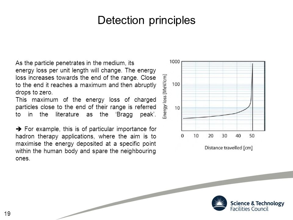 Detection principles As the particle penetrates in the medium, its