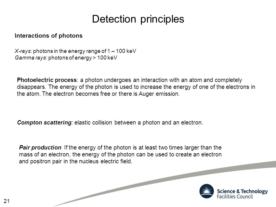 Detection principles Interactions of photons