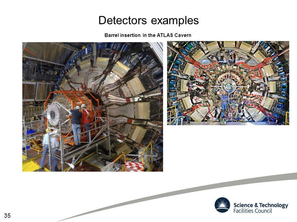 Detectors examples Barrel insertion in the ATLAS Cavern 35