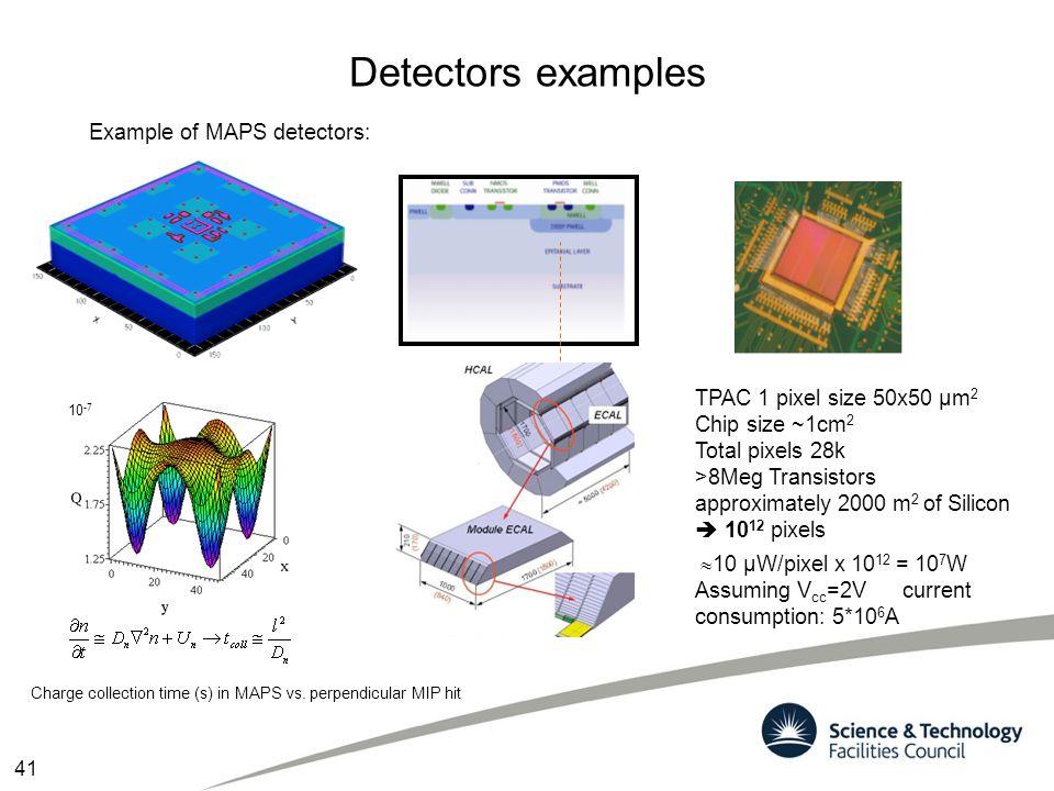 Detectors examples Example of MAPS detectors: