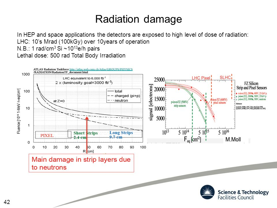Radiation damage In HEP and space applications the detectors are exposed to high level of dose of radiation: