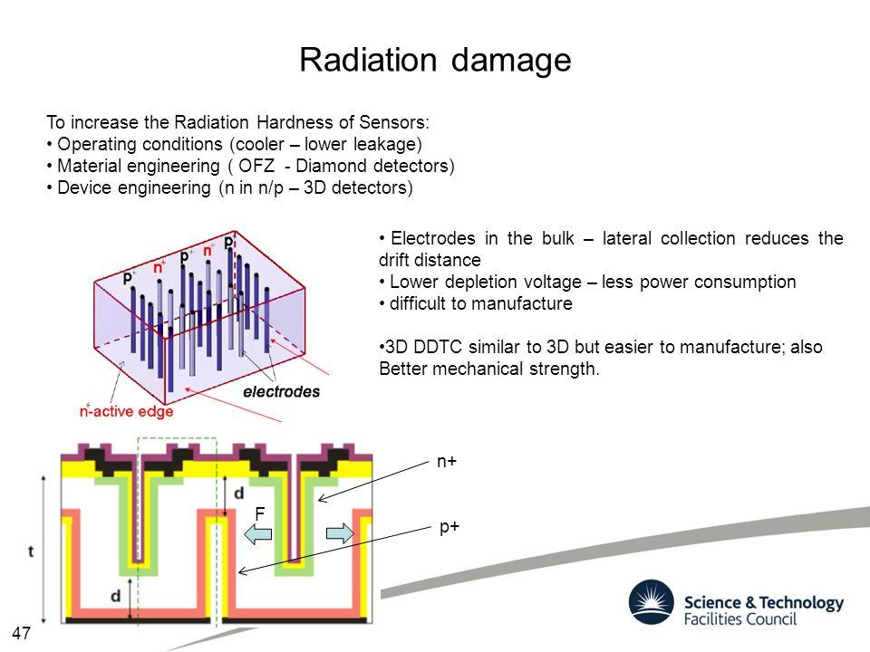 Radiation damage To increase the Radiation Hardness of Sensors: