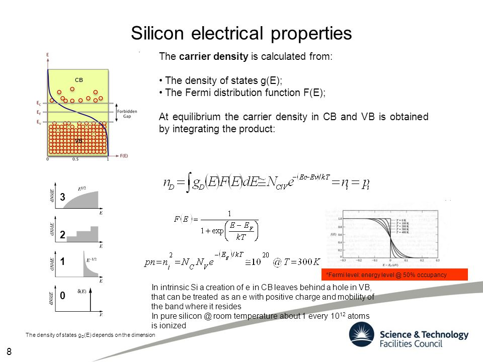 Silicon electrical properties