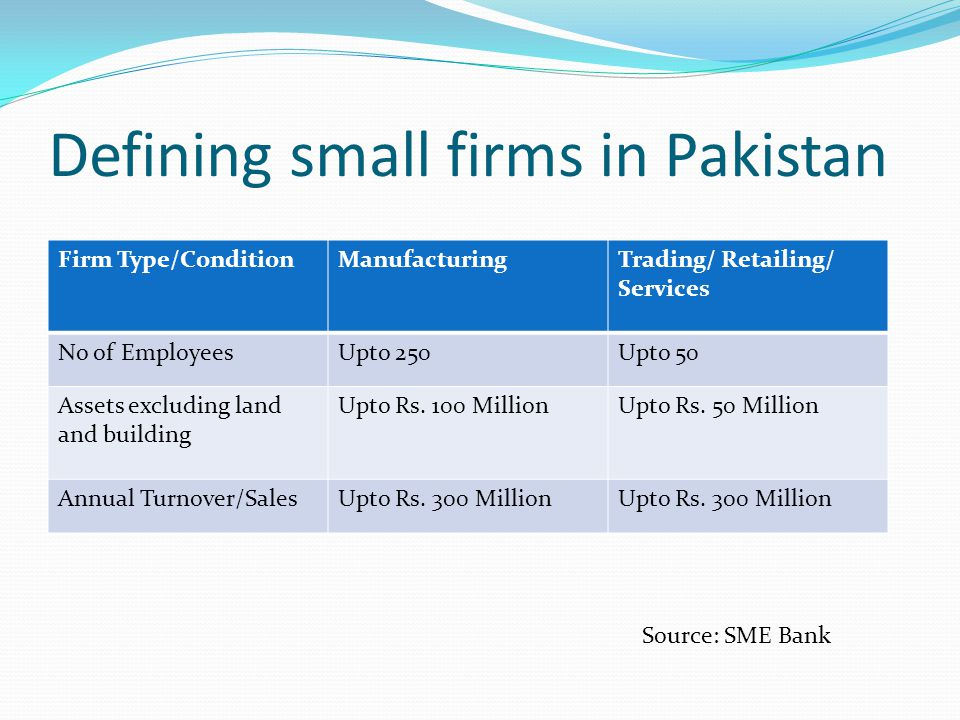 Defining small firms in Pakistan