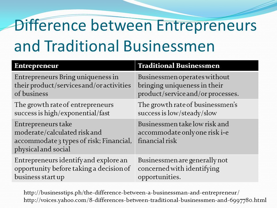 entrepreneurship introduction to entrepreneurship and