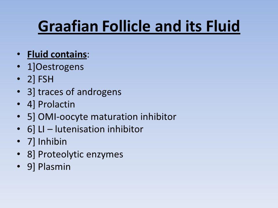 Graafian Follicle and its Fluid