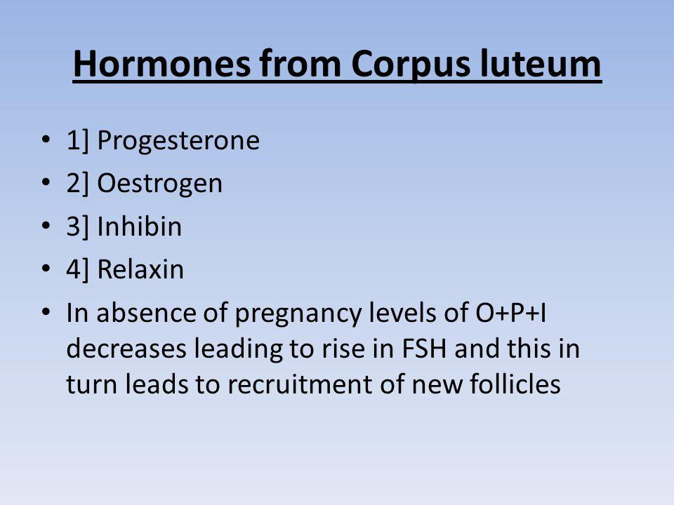 Hormones from Corpus luteum