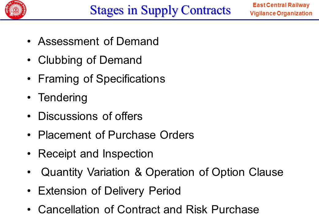 Stages in Supply Contracts