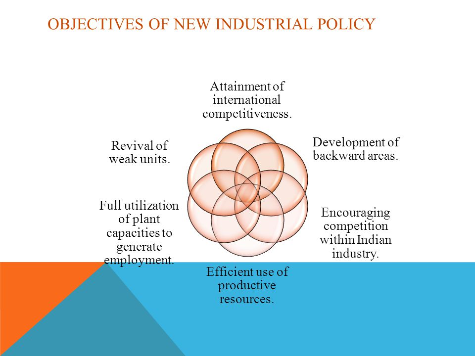 OBJECTIVES OF NEW INDUSTRIAL POLICY