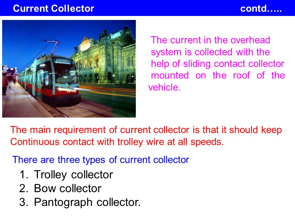 Current Collector contd…..