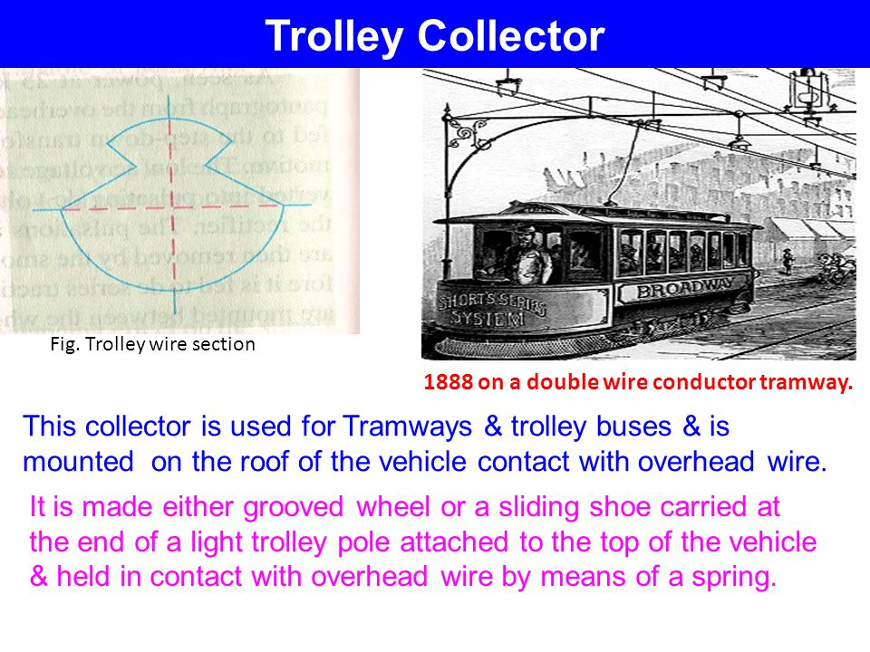 Trolley Collector Fig. Trolley wire section. 1888 on a double wire conductor tramway. This collector is used for Tramways & trolley buses & is.