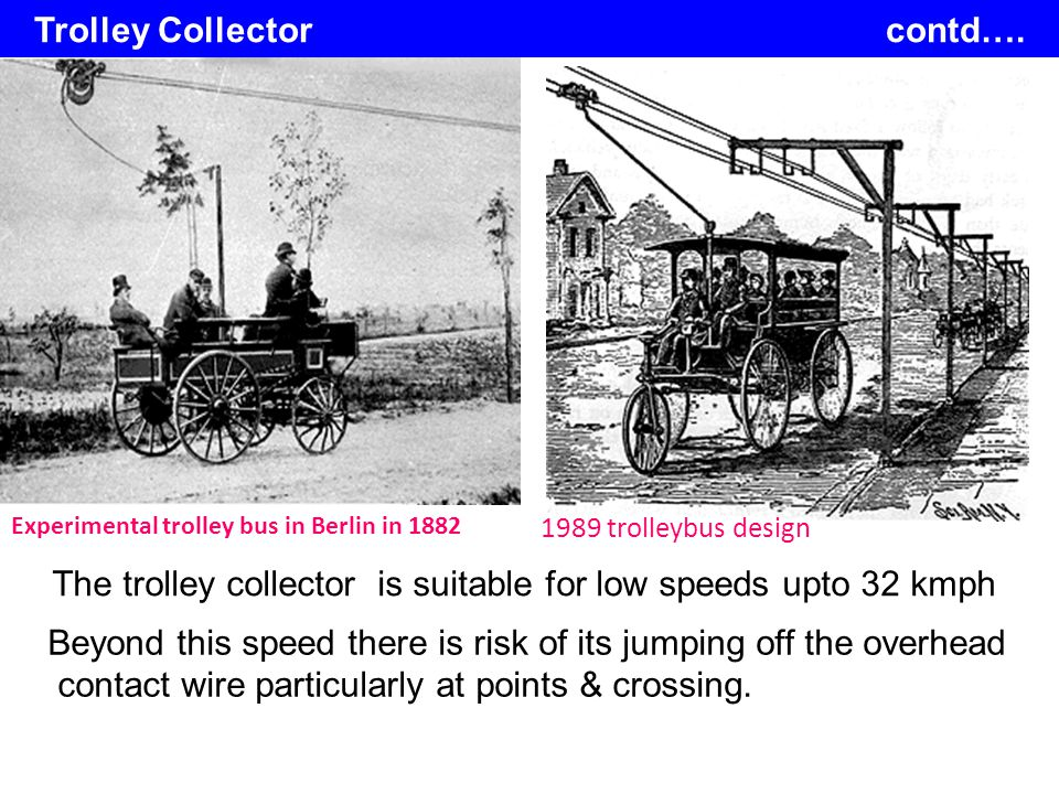 Trolley Collector contd….
