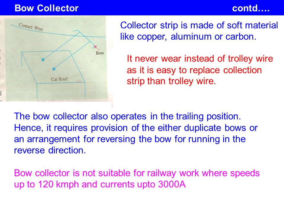 Bow Collector contd…. Collector strip is made of soft material.