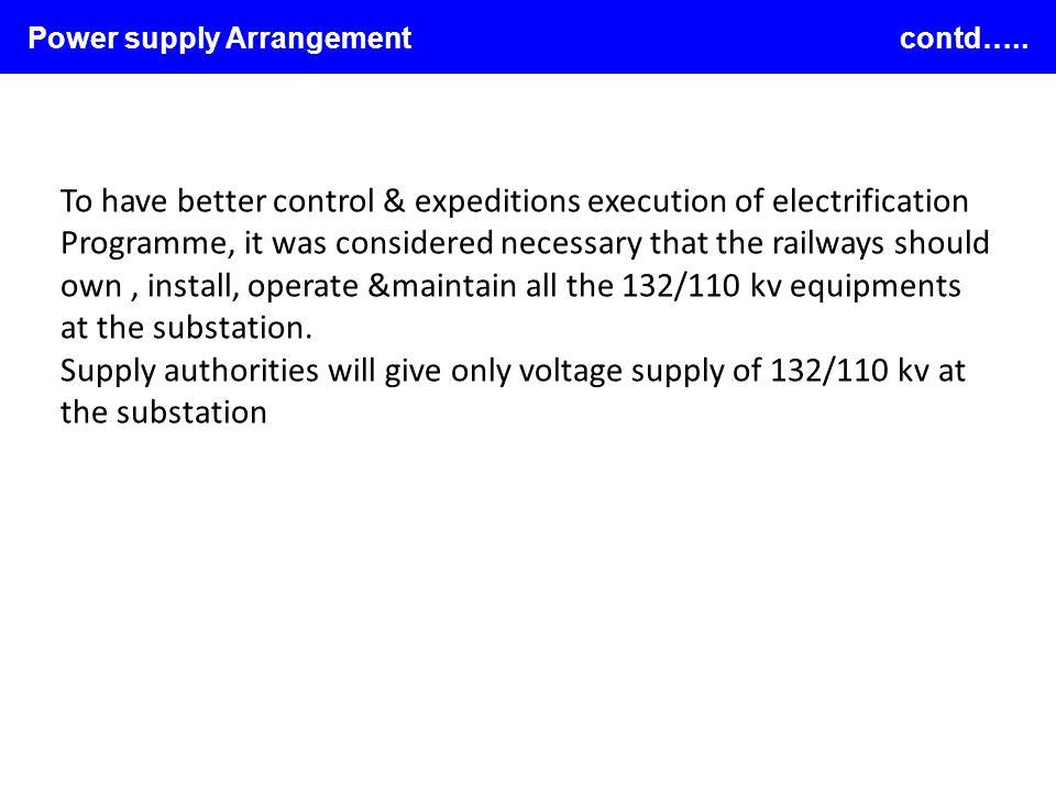 Power supply Arrangement contd…..