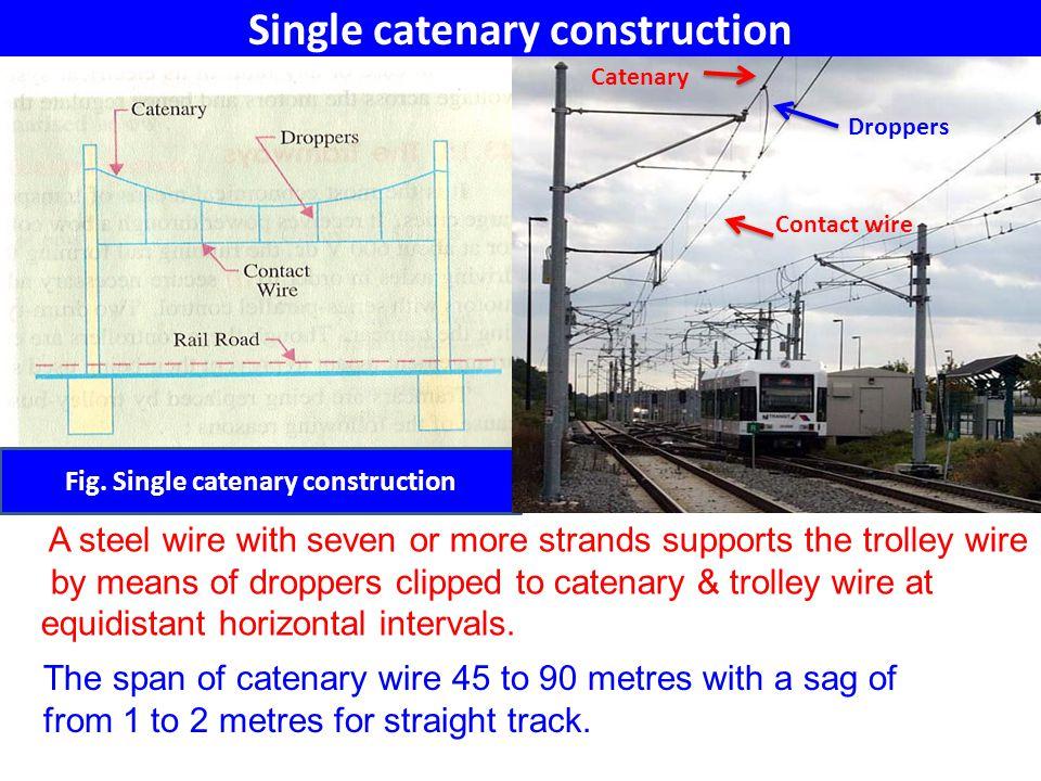 Single catenary construction