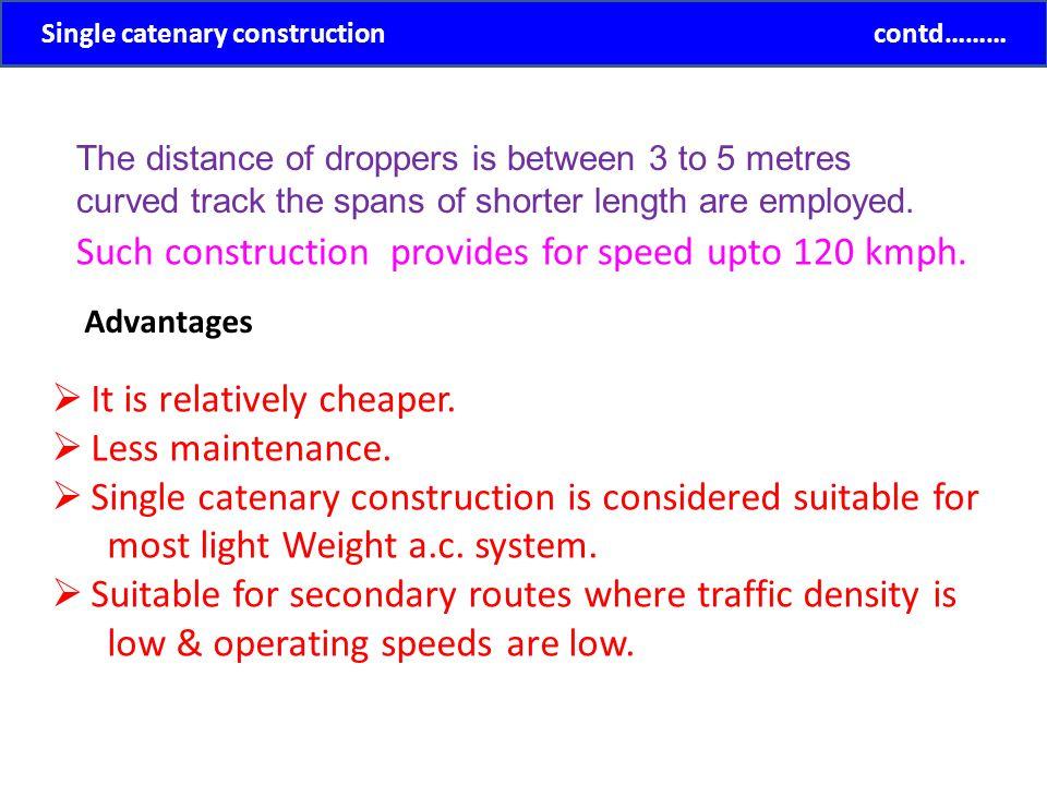 Single catenary construction contd………