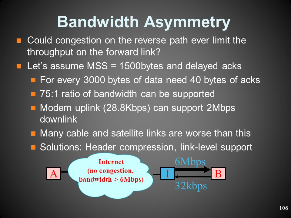 Bandwidth Asymmetry 6Mbps A I B 32kbps