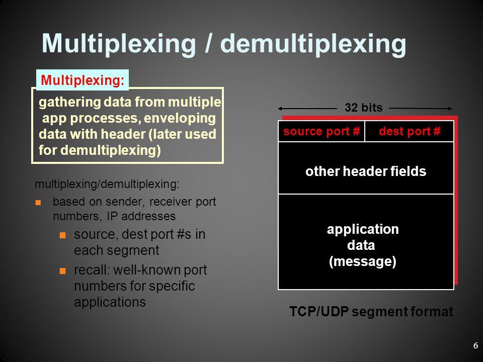 Multiplexing / demultiplexing