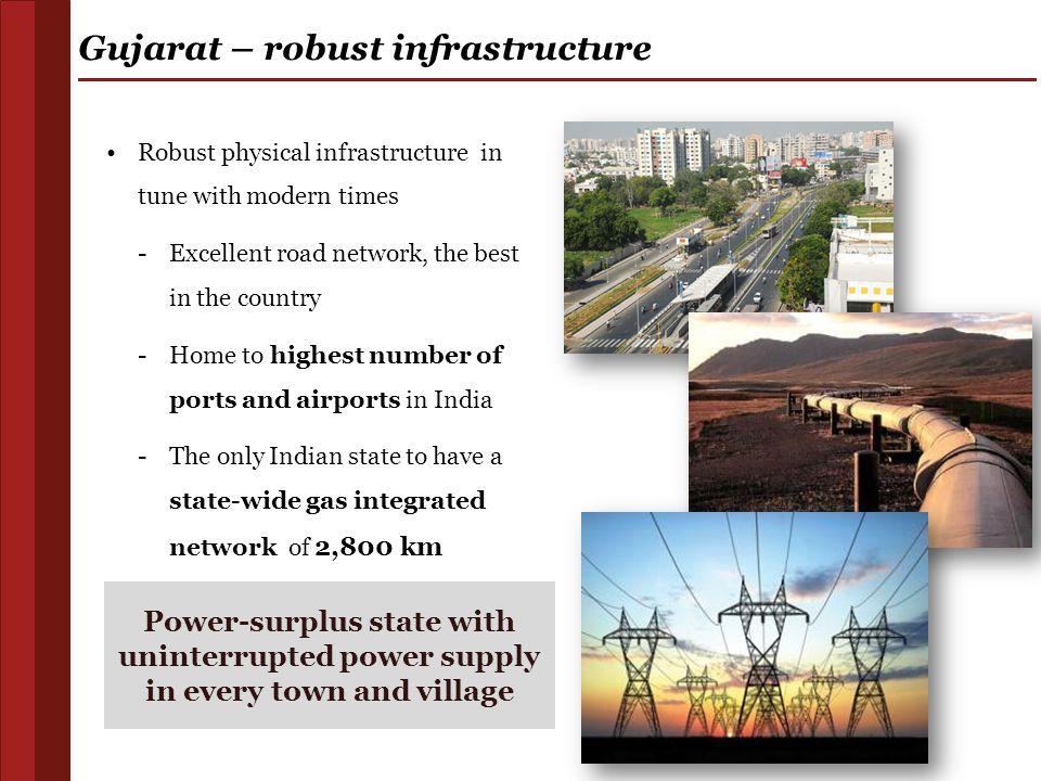Gujarat – robust infrastructure