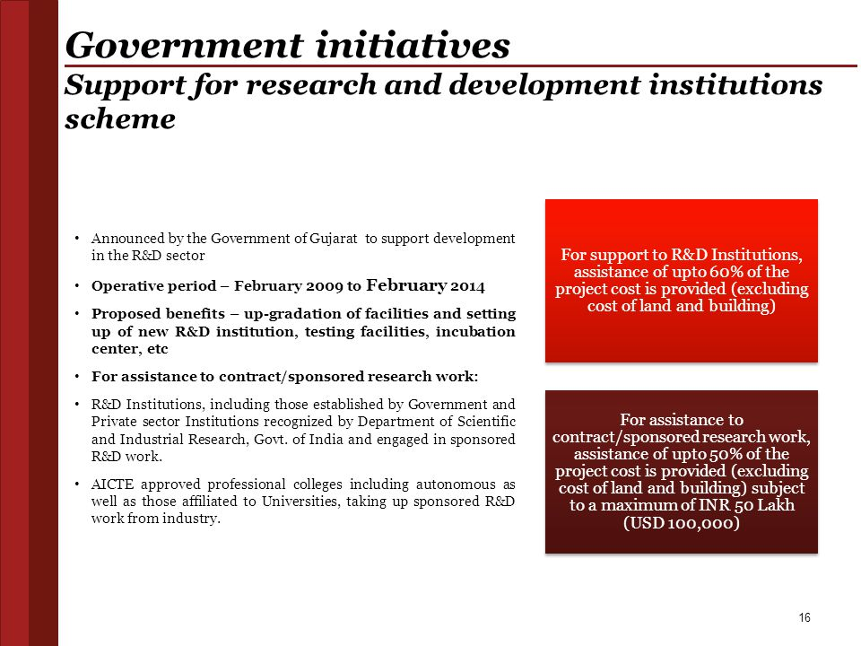 Government initiatives Support for research and development institutions scheme