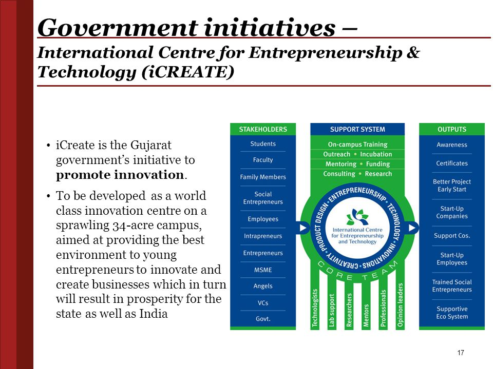 Government initiatives – International Centre for Entrepreneurship & Technology (iCREATE)