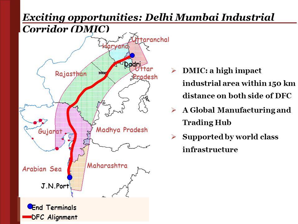 Exciting opportunities: Delhi Mumbai Industrial Corridor (DMIC)