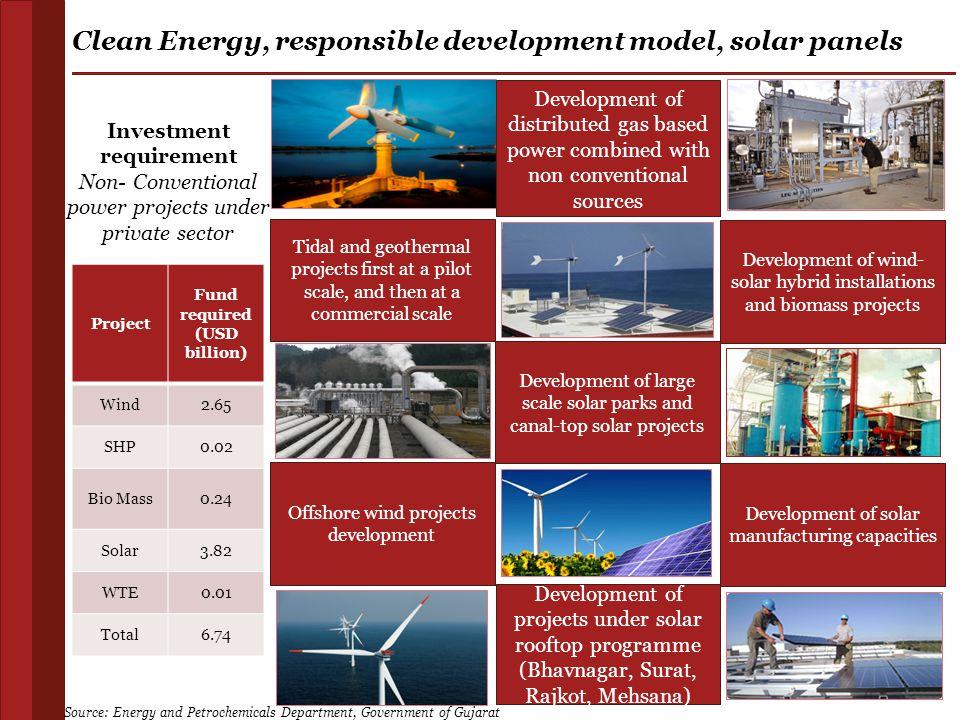 Clean Energy, responsible development model, solar panels