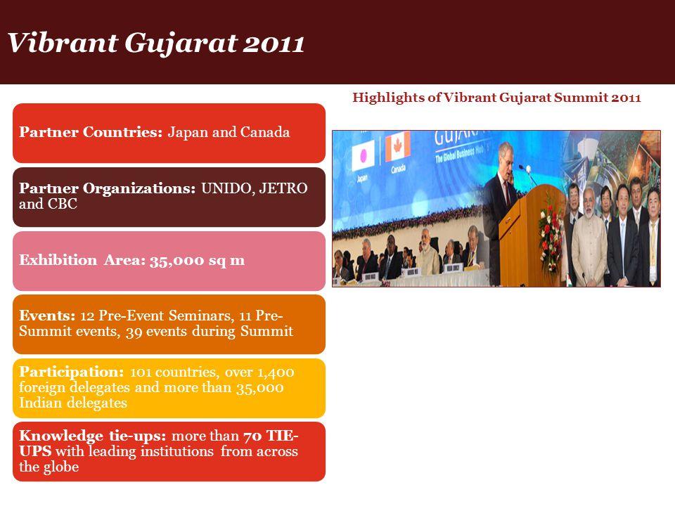 Highlights of Vibrant Gujarat Summit 2011