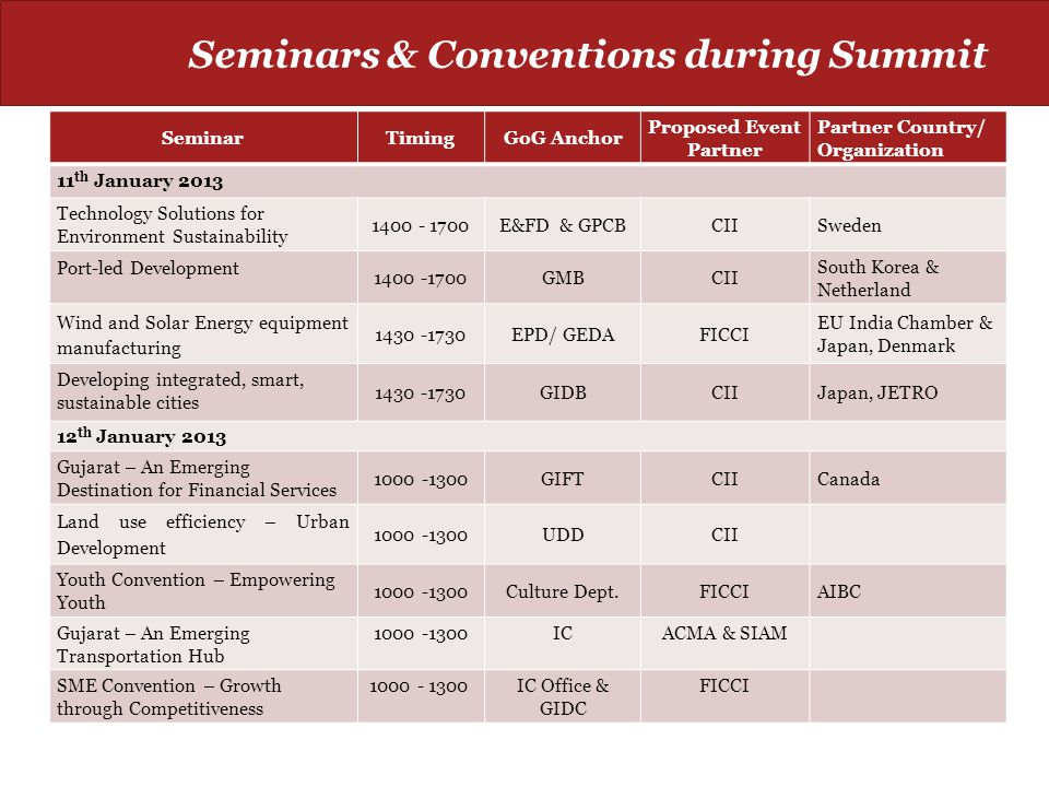 Seminars & Conventions during Summit