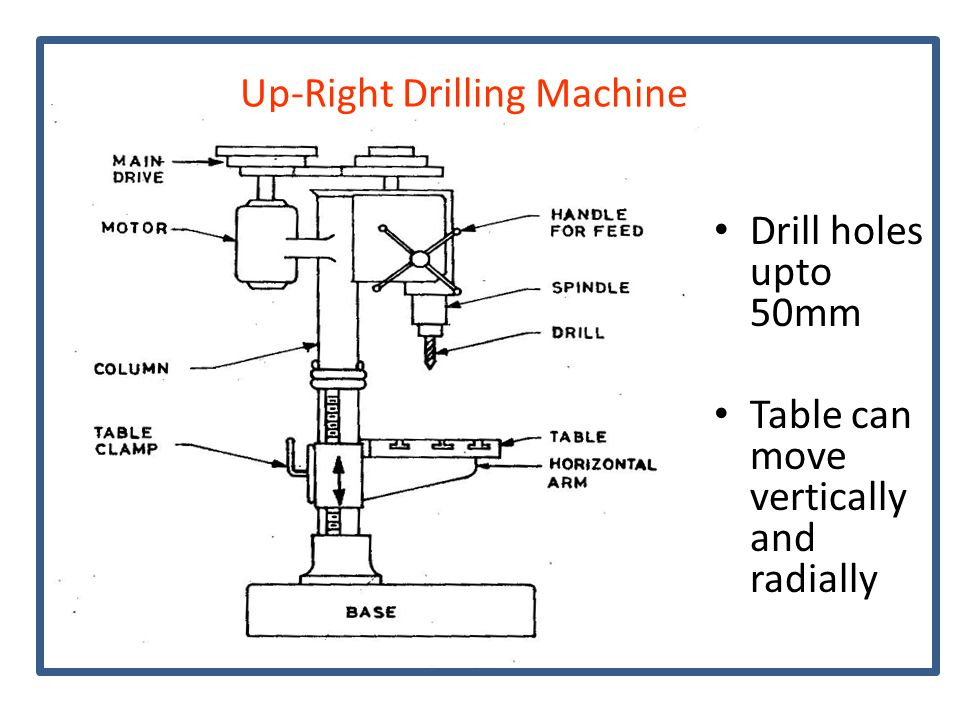 Up-Right Drilling Machine