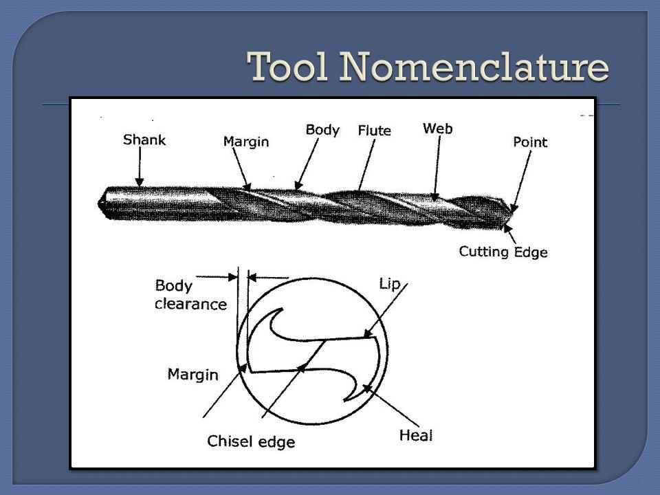 Tool Nomenclature