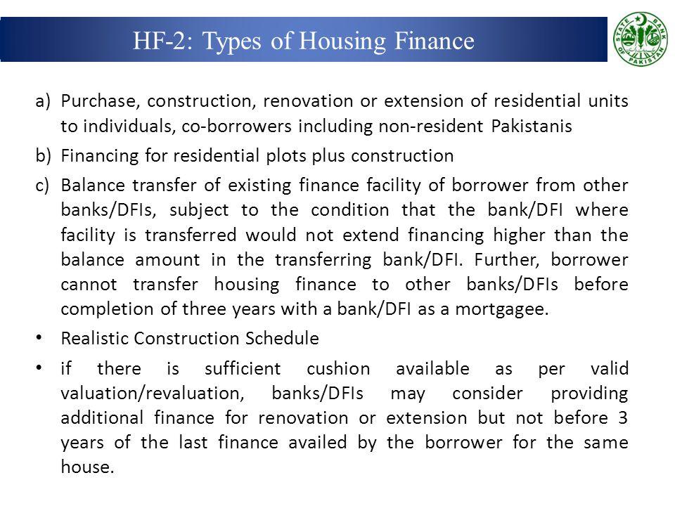 HF-2: Types of Housing Finance