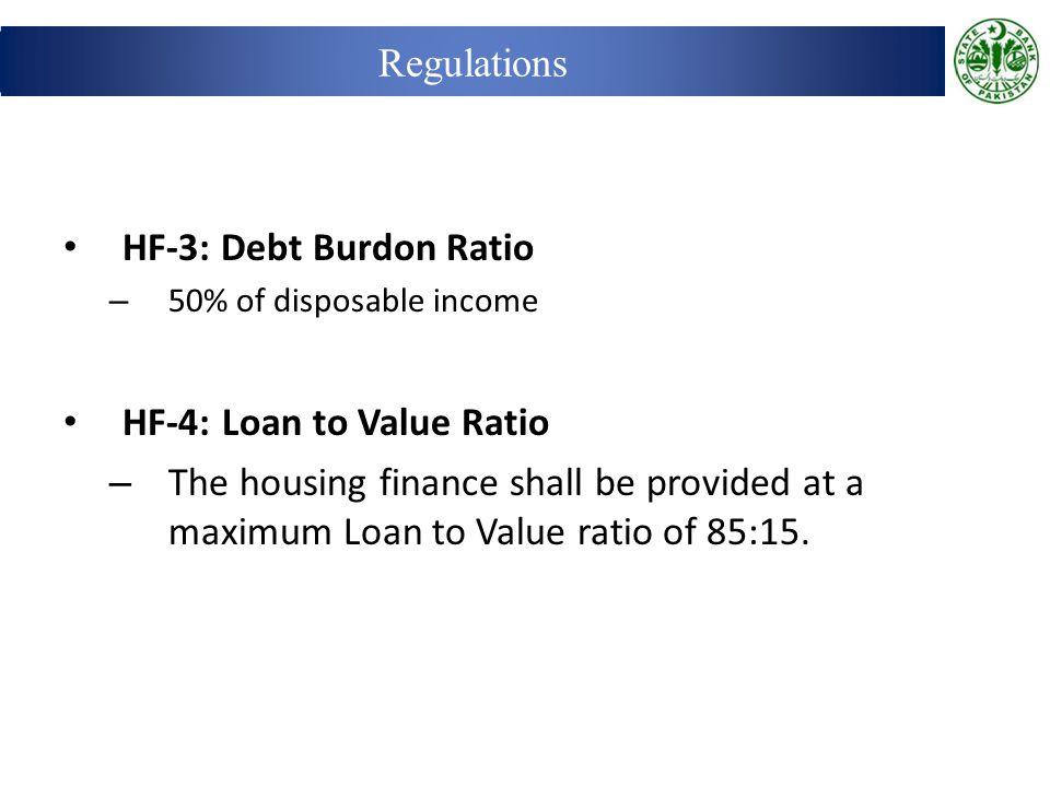 HF-4: Loan to Value Ratio