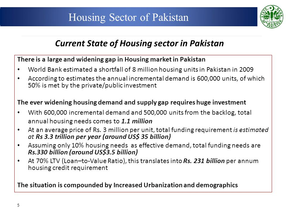 Current State of Housing sector in Pakistan