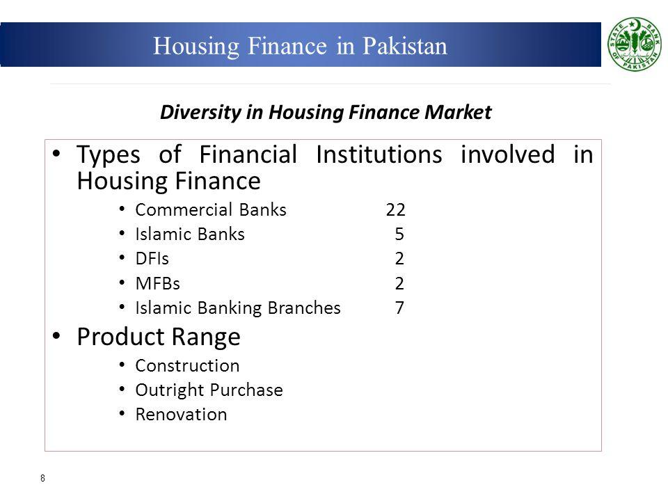 Diversity in Housing Finance Market