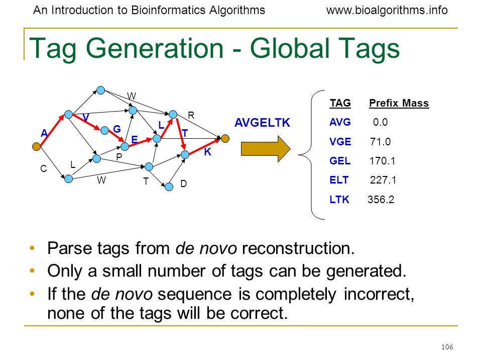 Tag Generation - Global Tags