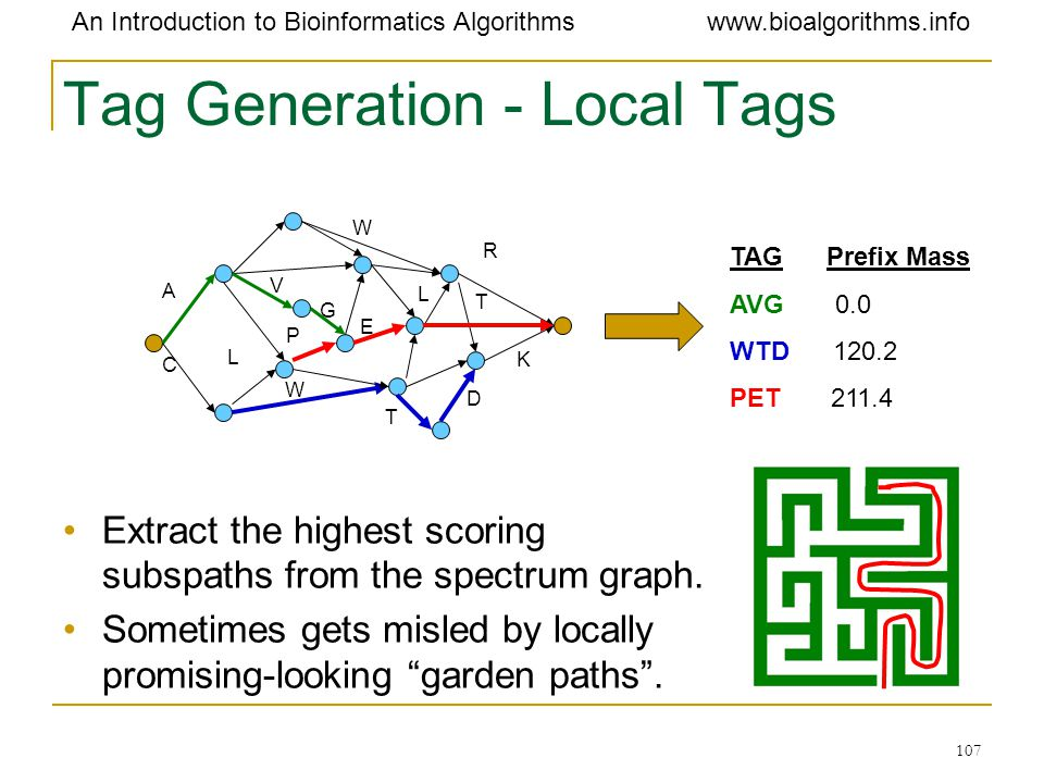 Tag Generation - Local Tags