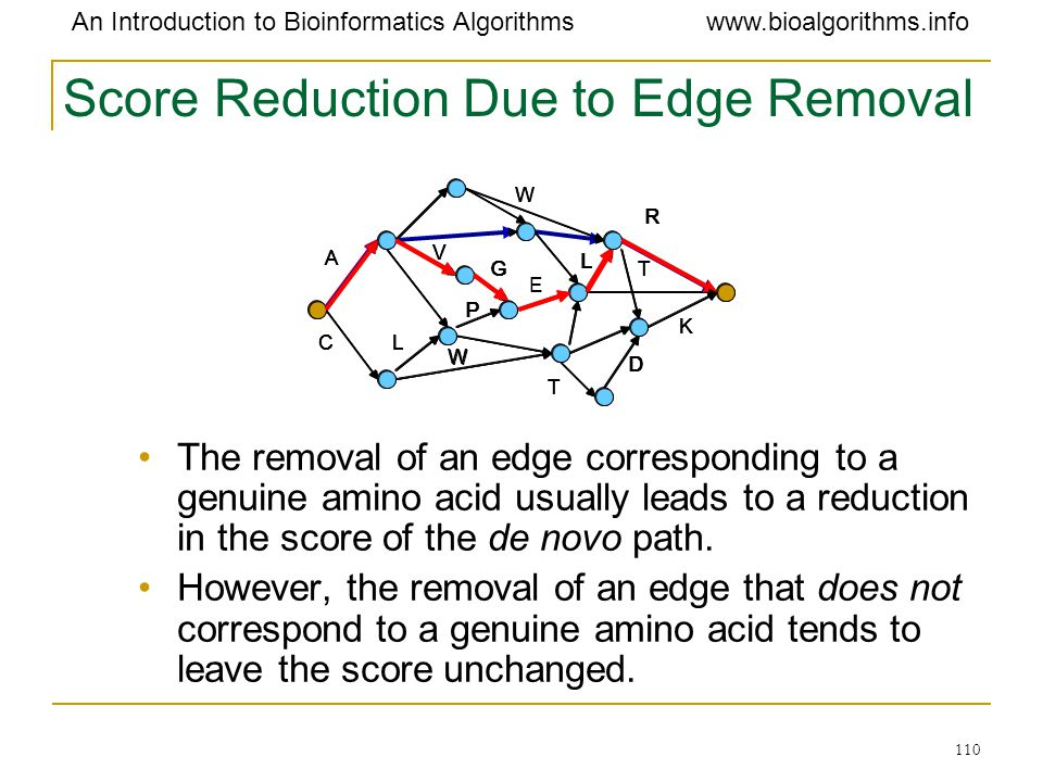 Score Reduction Due to Edge Removal