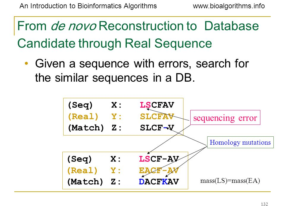 From de novo Reconstruction to Database Candidate through Real Sequence