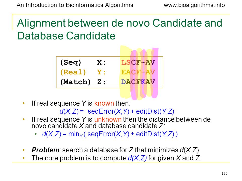 Alignment between de novo Candidate and Database Candidate