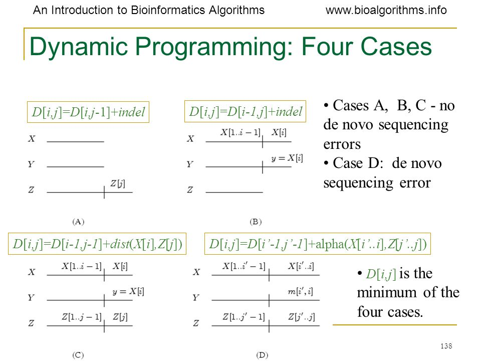 Dynamic Programming: Four Cases